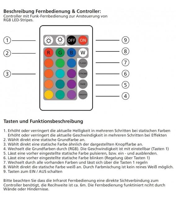 RGB LED-Stripe Controller WiFi Bild 4