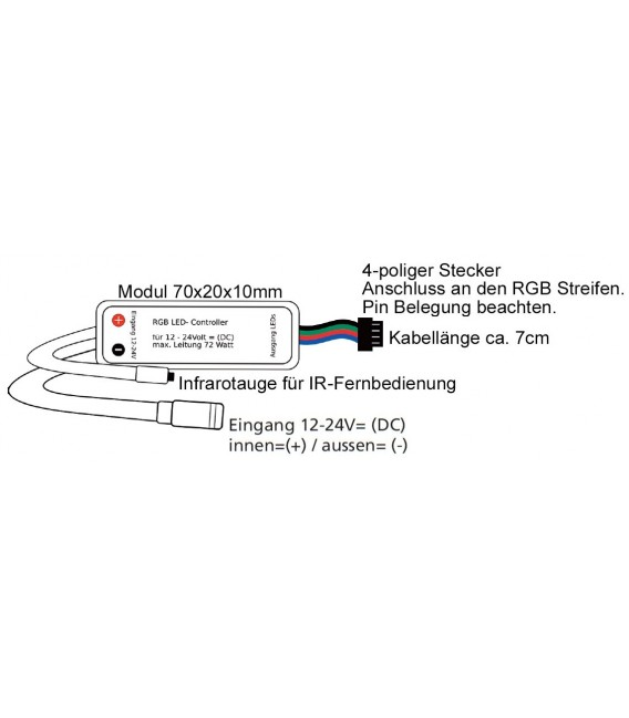 RGB LED-Stripe Controller WiFi Bild 5